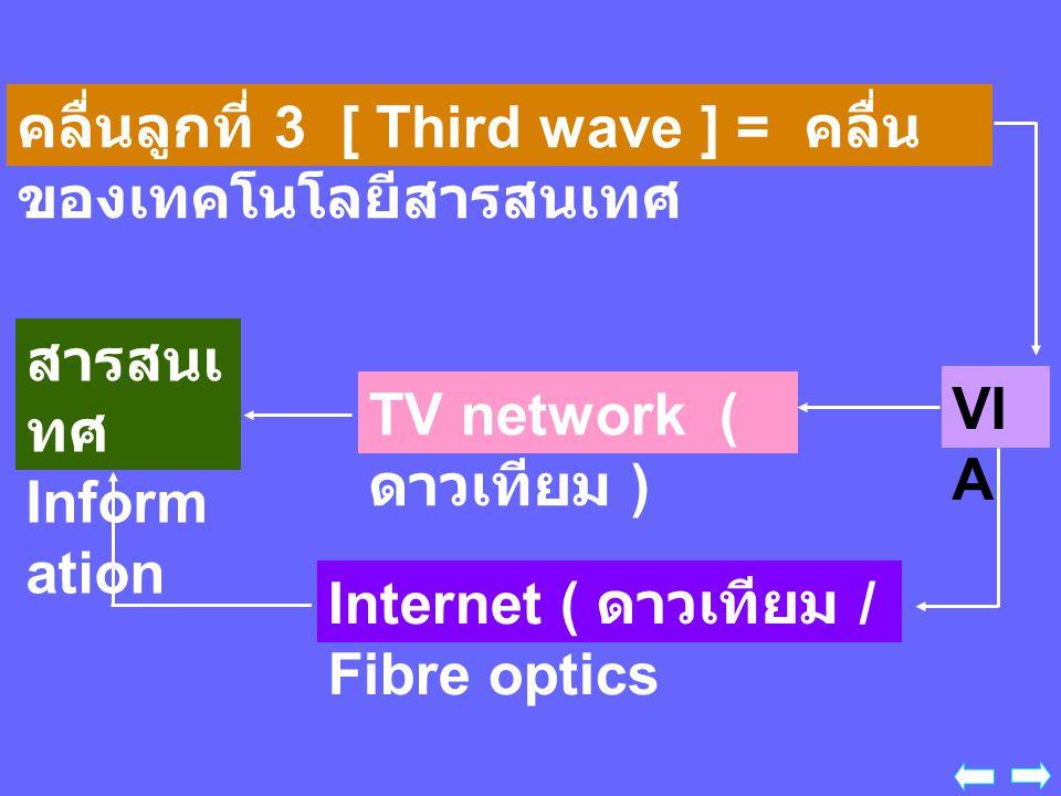 คลื่นลูกที่ 3 [ Third wave ] = คลื่นของเทคโนโลยีสารสนเทศ